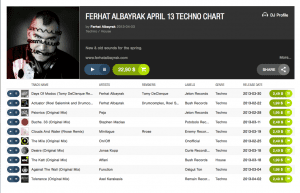 Beatport Chart April 13