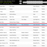Days of Modoc Beatport Top17