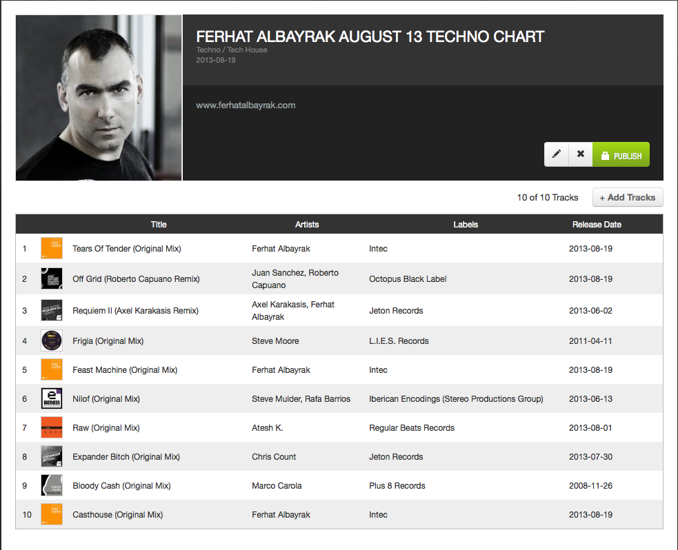 Beatport Chart Aug 13